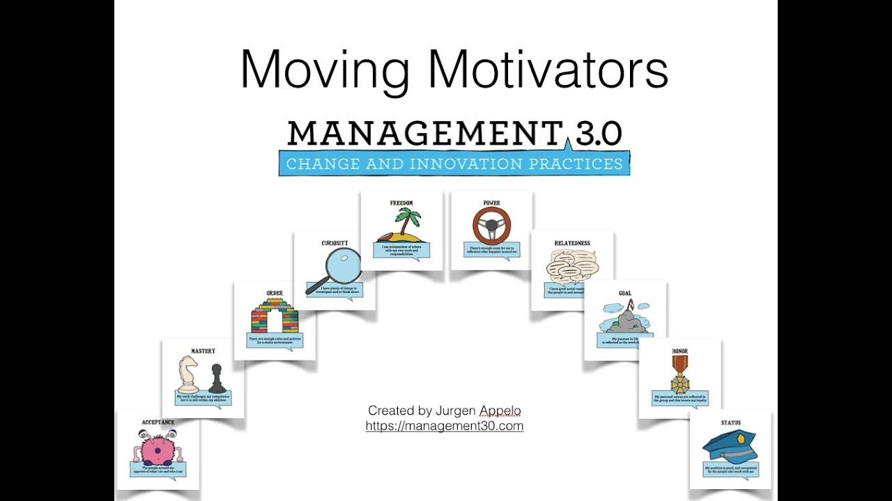 """mgt 331 motivation report The main purpose of this study was to"""" assess the role of work motivation on employee  agent""""-corporate management- to  motivation used by the agents of ."""
