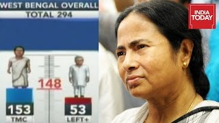 Elections Results: TMC Set To Win Polls In West Bengal