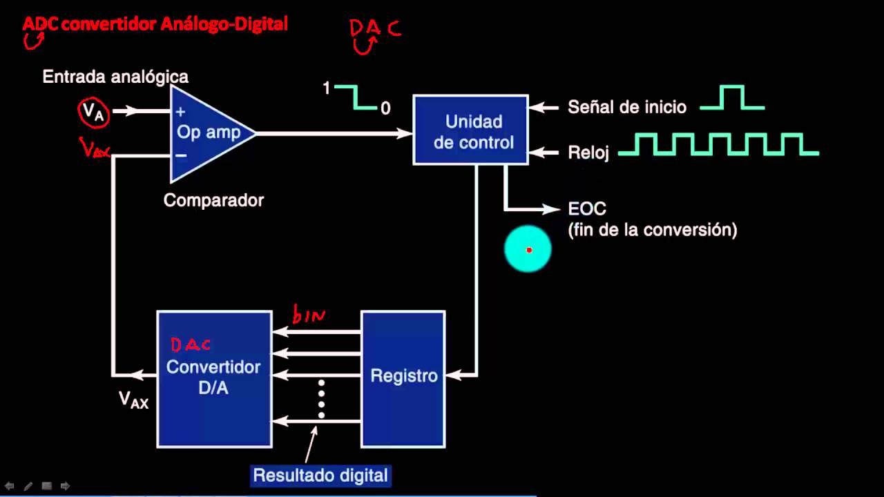 11 CONVERTIDOR ANALOGO DIGITAL ADC - YouTube
