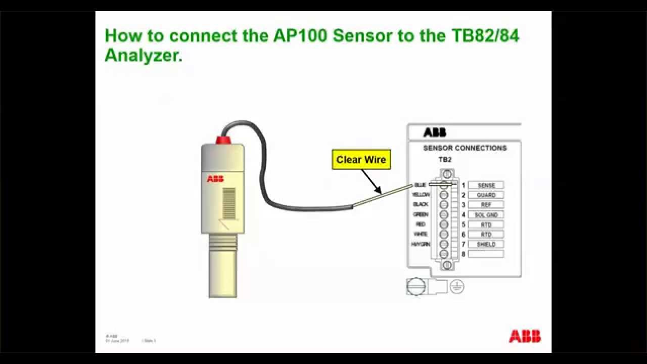 How To Wire The Ap100 Ph Sensor To The Abb Analyzers