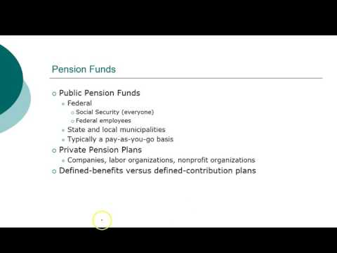 Other Financial Institutions - Insurance and Pension Funds