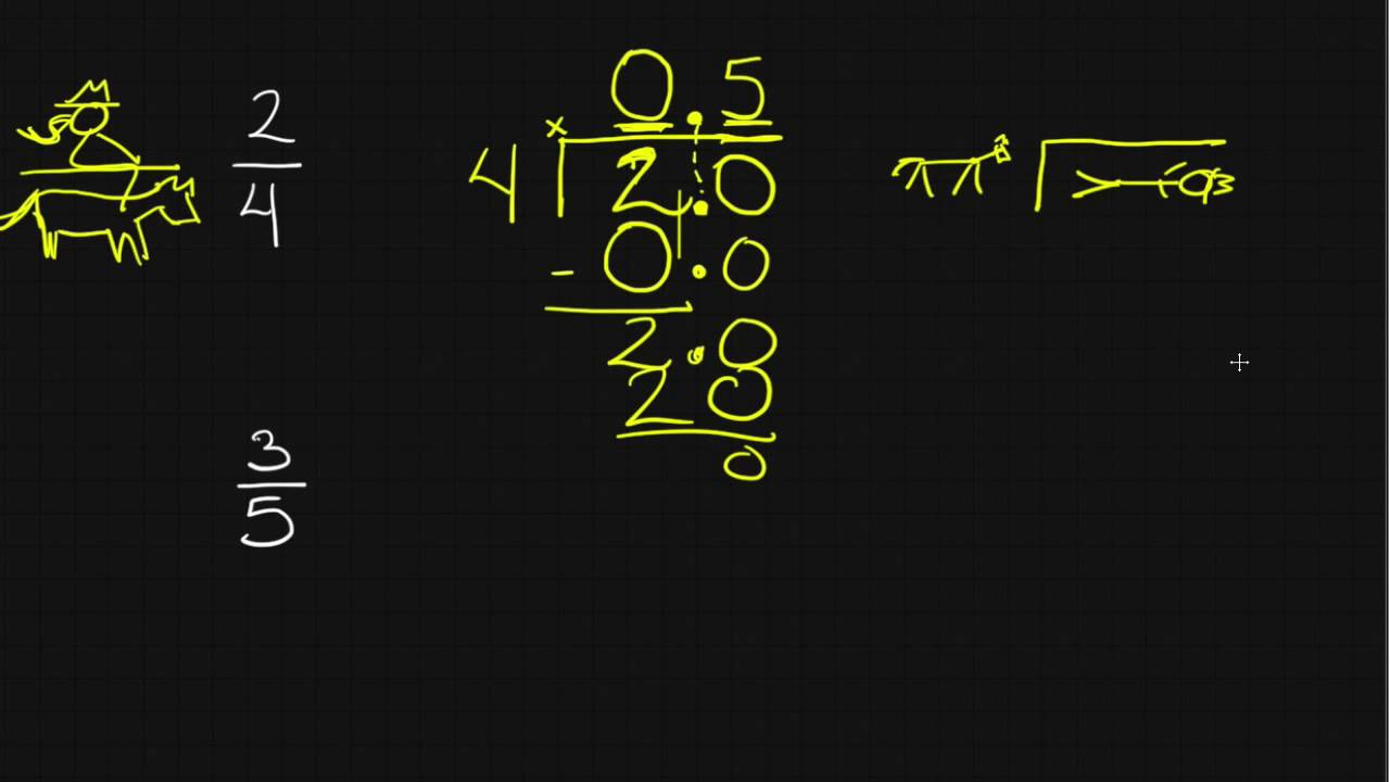 Dividing Smaller Numbers By Larger Numbers