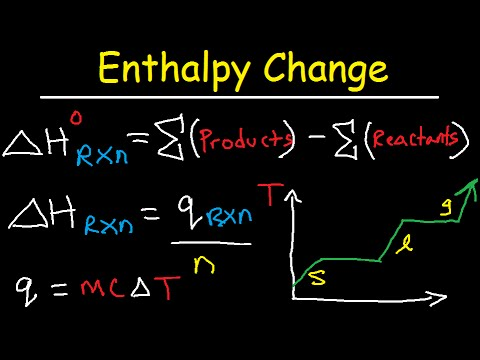practical on enthalpy changes essay 2018-06-26  where changes are made to specifications these will be indicated within the document, there will be a new version  practical work done to support teaching of the content will serve to cover the requirements of the practical.