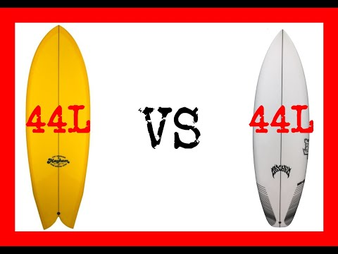 THE SURFBOARD VOLUME EXPERIMENT. Should All Of Your Surfboards Be The Same Volume?