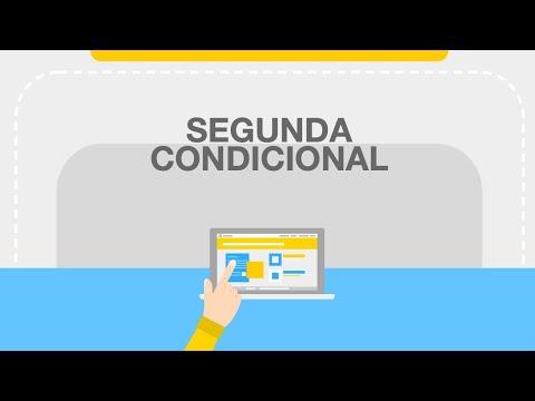 Gramática Inglés Segunda Condicional Youtube