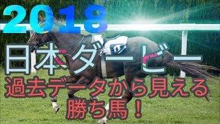 日本ダービーG1 2018予想!過去データと能力値から割り出す!今年の有力馬とは!?【競馬重賞予想シリーズ】 thumbnail