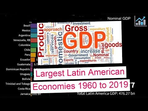 Largest Latin American Economies 1960 to 2019