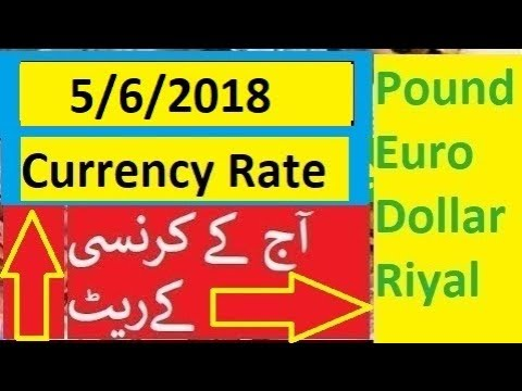 Currency Rate In Stan Today Rates Pound Euro Pa