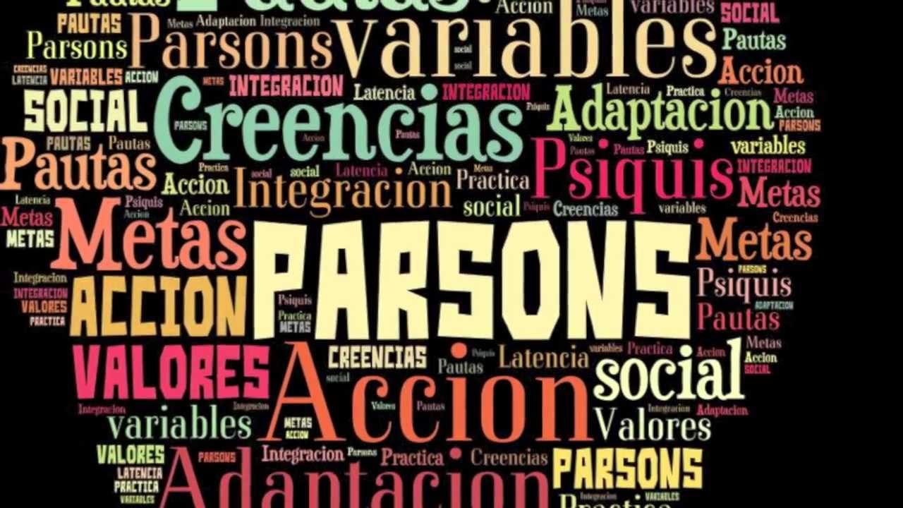 Parsons Y Merton Youtube