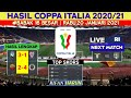Hasil Coppa Italia Tadi Malam | Roma vs Spezia | Coppa italia Babak 16 Besar Terbaru|Bola Tadi Malam
