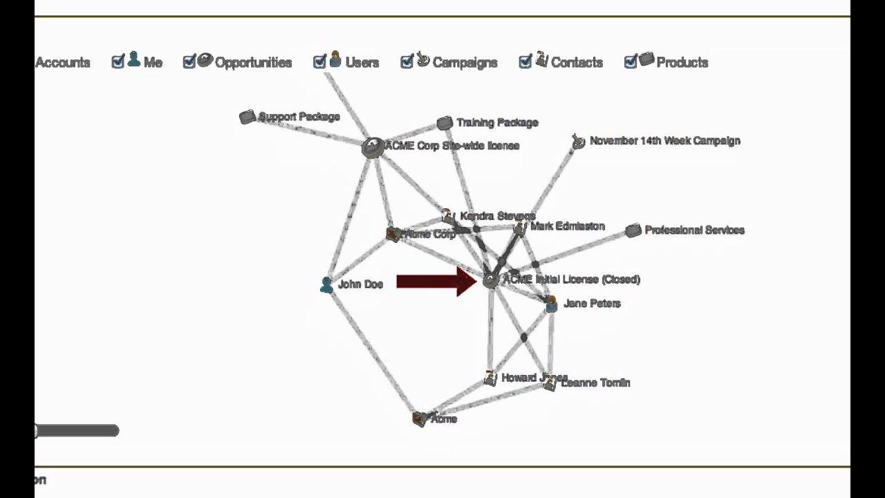 salesvisual visual customer relationship mapping for salesforce Customer Relationship Mapping salesvisual visual customer relationship mapping for salesforce com customer relationship mapping