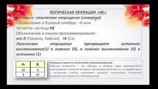 Видеоурок по информатике на тему Основы математической логики