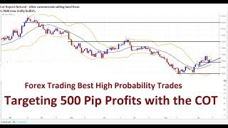 Forex Trading Best Big Trends Technical & COT Analysis GBP/USD GBP/CAD 16/09
