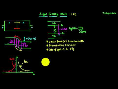 Electronic Devices: Special diode - Light Emitting Diode
