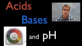 acids-bases-and-ph