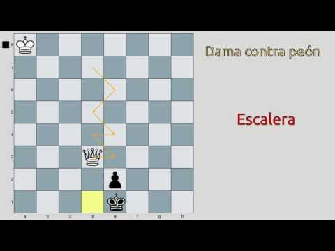 La técnica de la escalera (Final básico de Dama contra peón)