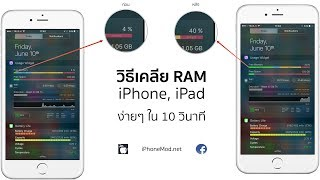 วิธีเคลีย RAM บน iPhone iPad ให้เครื่องกลับมาเร็วได้ใน 10 วินาที [2017]