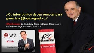 ¿Cuántos puntos deben remotar para ganarle a @lopezogrador_?