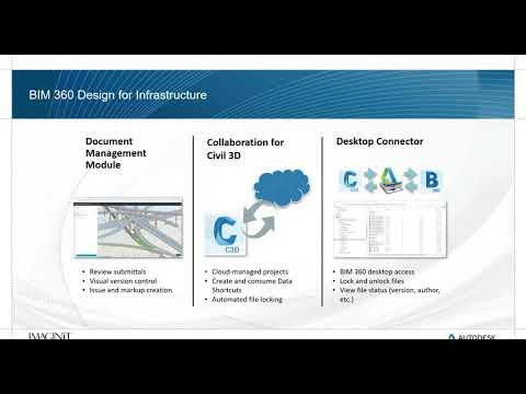 BIM 360 Design for Infrastructure  Collaboration for Civil