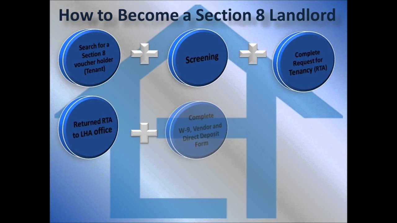 Section 8 Landlord Briefing YouTube