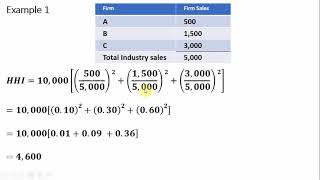 Herfindahl-Hirschman Index (HHI): Measuring Market Concentration