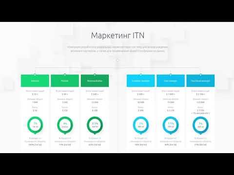 ITN Group - какие шансы? Анализ от профи!