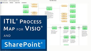 The ITIL Process Map for Visio and SharePoint