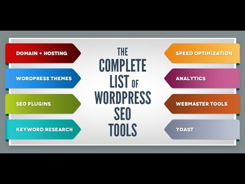 WordPress Tutorial For Beginners Step by Step|WordPress Basics - Tools 003 thumbnail
