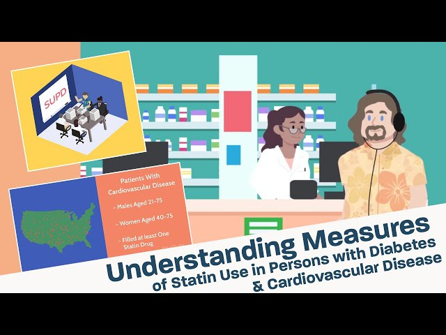 Understanding Measures of Statin Use in Persons with Diabetes and Cardiovascular Disease