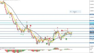 Forex trading - Binary option - Day Signals 2