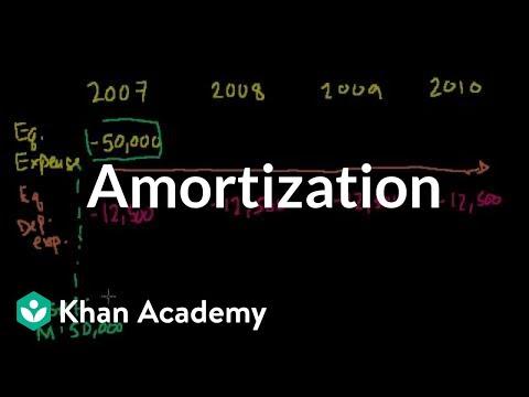 Amortization | Stocks and bonds | Finance & Capital Markets | Khan Academy