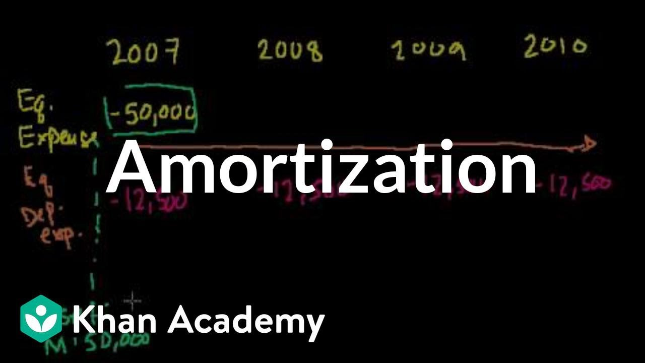 Amortization | Stocks and bonds | Finance & Capital Markets | Khan Academy