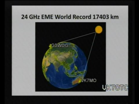 VK7MO - G3WDG - 24GHz Earth Moon Earth (EME) World Record 17403km