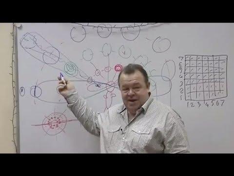 Физика творчества. Почему творческие люди психически нестабильны?