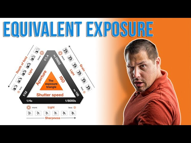 Equivalent Exposure and the Exposure Triangle in Photography