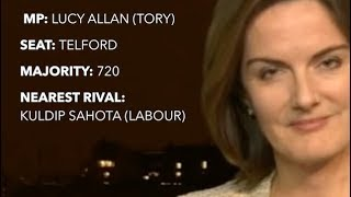 Short Profile: Lucy Allan MP for Telford