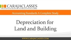 Depreciation for Land and Building