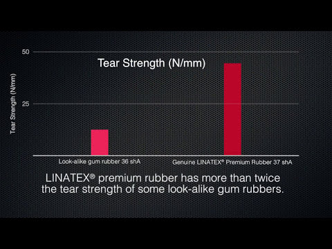 LINATEX Rubber vs Look-alike Rubber Tear Strength Test