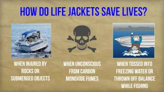 The ABCs of Life Jackets