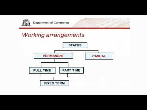 13 Labour Relations -- An overview