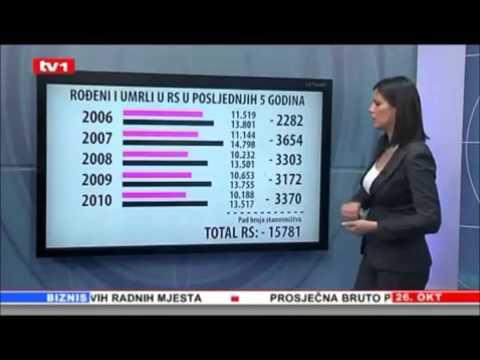 "Republika Bosna i Hercegovina - Genocidna tvorevina ""republika srpska"" polako nestaje."