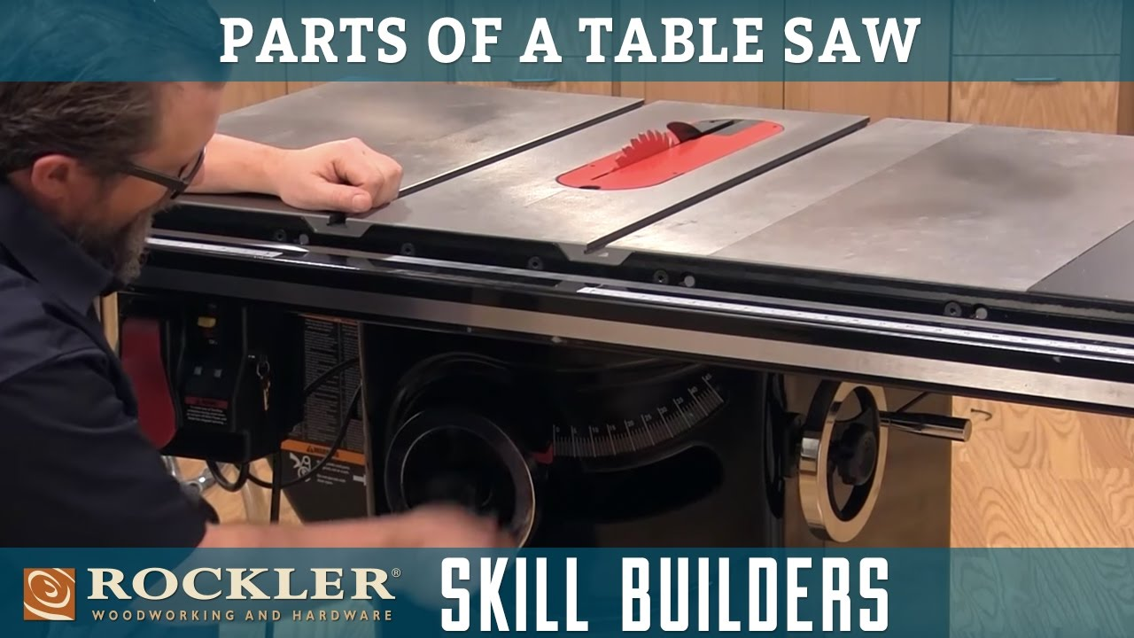 The Parts Of A Table Saw | Rockler Skill Builders