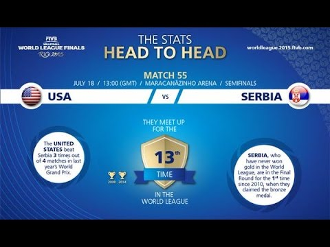 Live: USA vs Serbia - FIVB Volleyball World League Final 2015