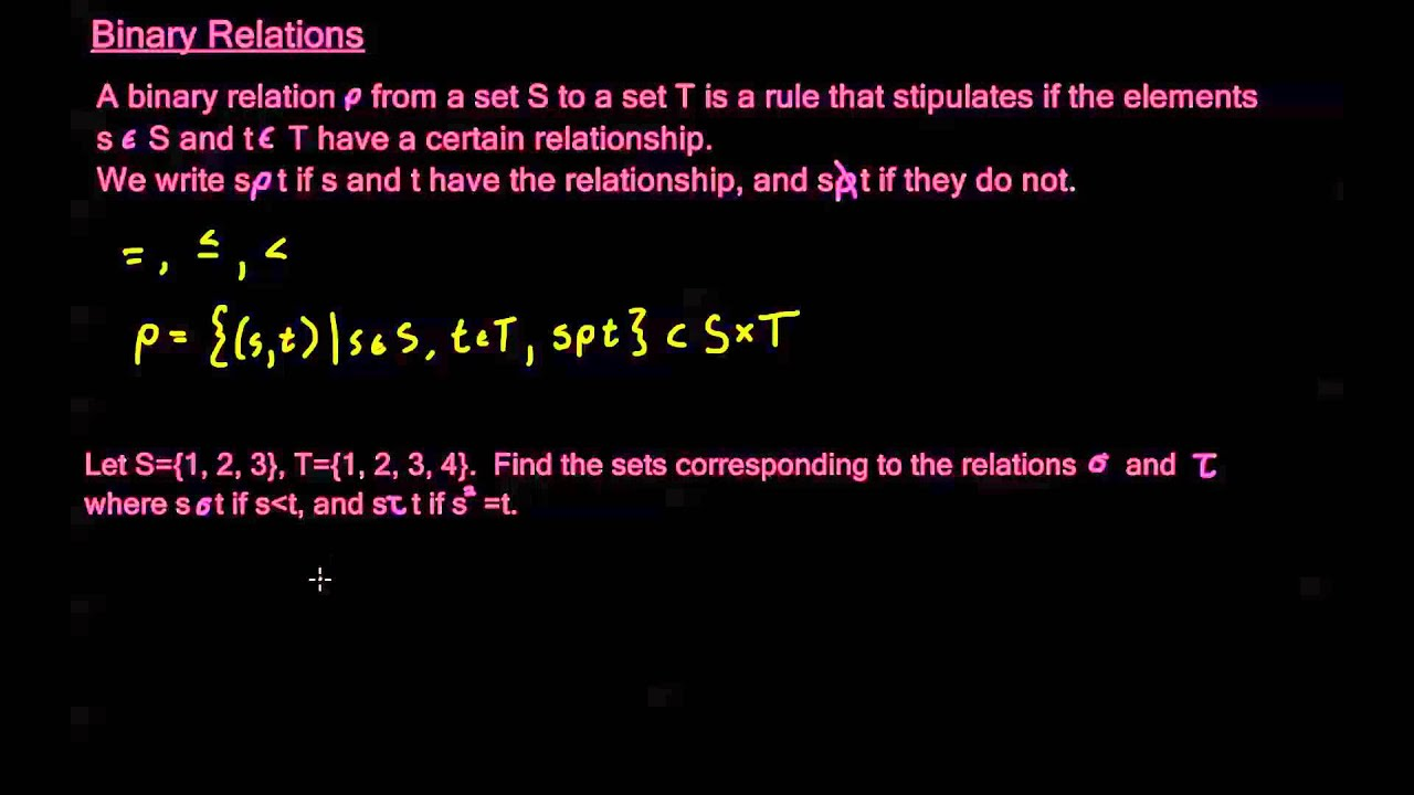 411 binary relations youtube ccuart Choice Image