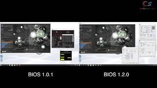 Alienware Area-51m BIOS Comparison (Menu & CB)