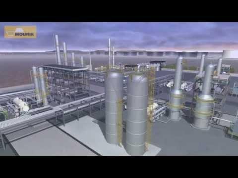 Mourik's CleanCat Catalyst Handling System