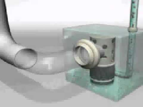 Saniflo Toilets Saniflo Up Flush Toilets Saniflo Toilet Pumps - Basement pumps