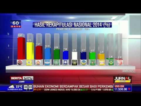 Inilah Hasil Rekapitulasi Suara Nasional Pemilu Legislatif 2014