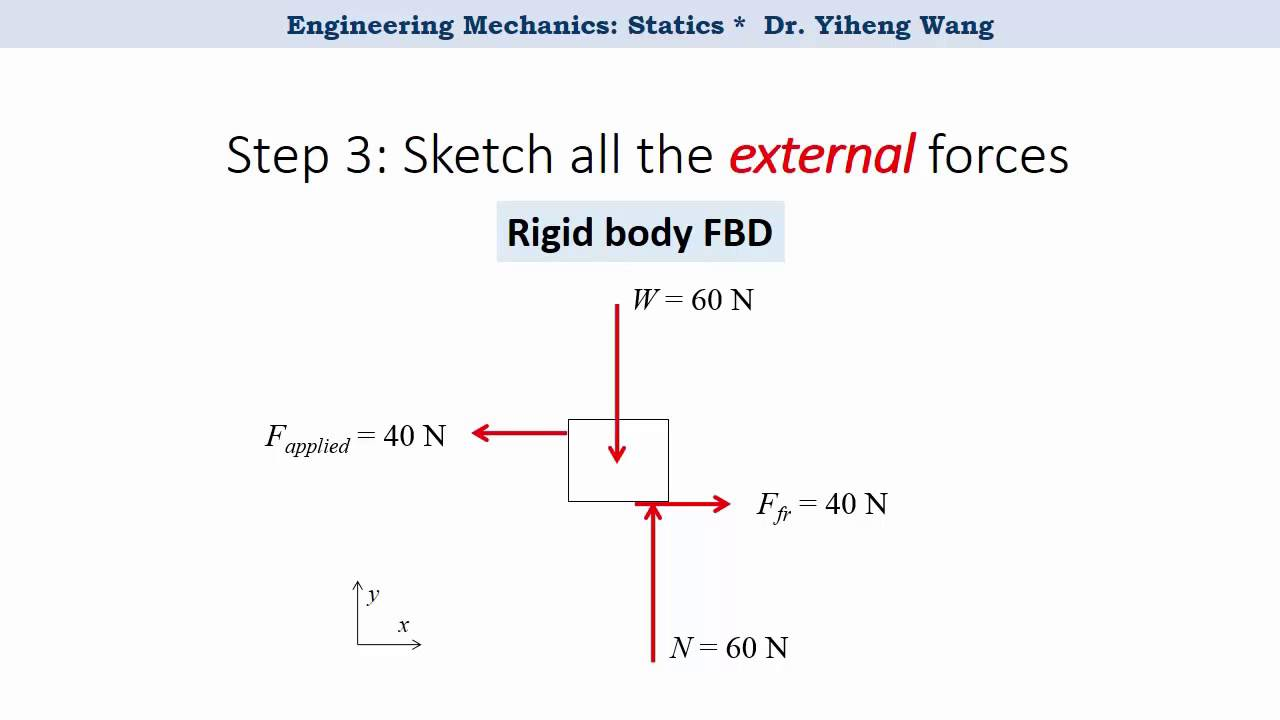 2015 statics 08 free body diagram with closed caption youtube 2015 statics 08 free body diagram with closed caption pooptronica