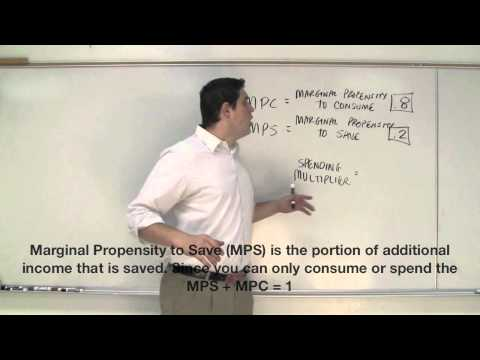 Macro 3.9- Multiplier Effect, MPC, and MPS (AP Macroeconomics)